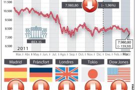 La Bolsa registra la cuarta mayor caída del año y pierde los 8.000 puntos