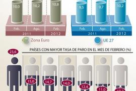 El paro en la eurozona marca un nuevo récord impulsado por España