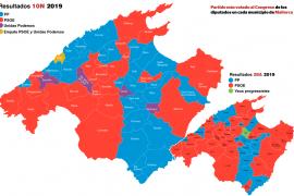 Retroceso socialista en los pueblos de Mallorca, frente a la subida de PP y VOX