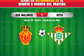Así ha sido el Real Mallorca-Betis