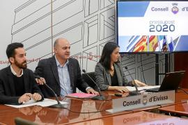 Presentación del Presupuesto 2020 del Consell d'Eivissa