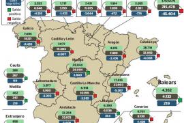 La caída de los nacimientos deja a Baleares al borde del 'invierno demográfico'