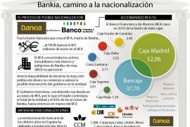 La Bolsa 'celebra' la nacionalización de Bankia